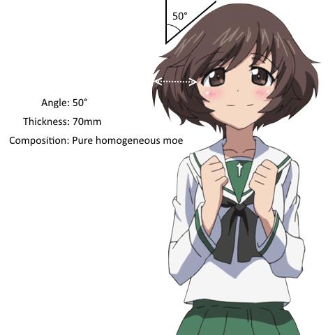 c70 yukari's fluffy hair specs girls und panzer know your meme