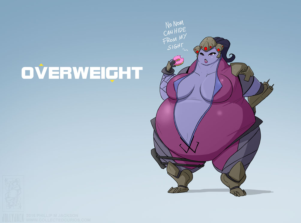 how to know if overweight