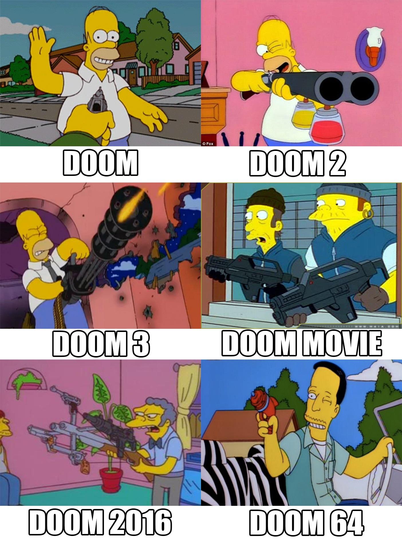Al Franken Memes >> DOOM Simpsons | SpongeBob Comparison Charts | Know Your Meme