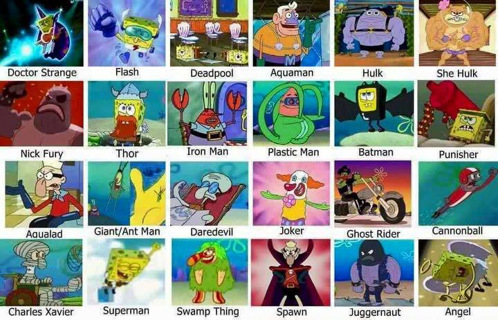 Comic Book Characters ...