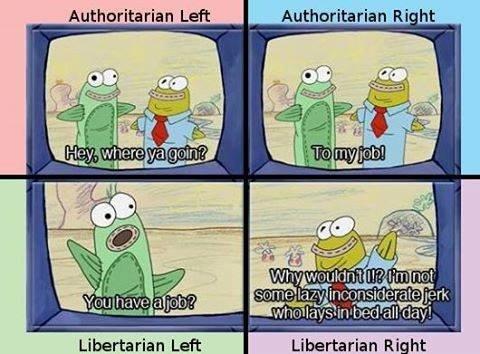 political compass même