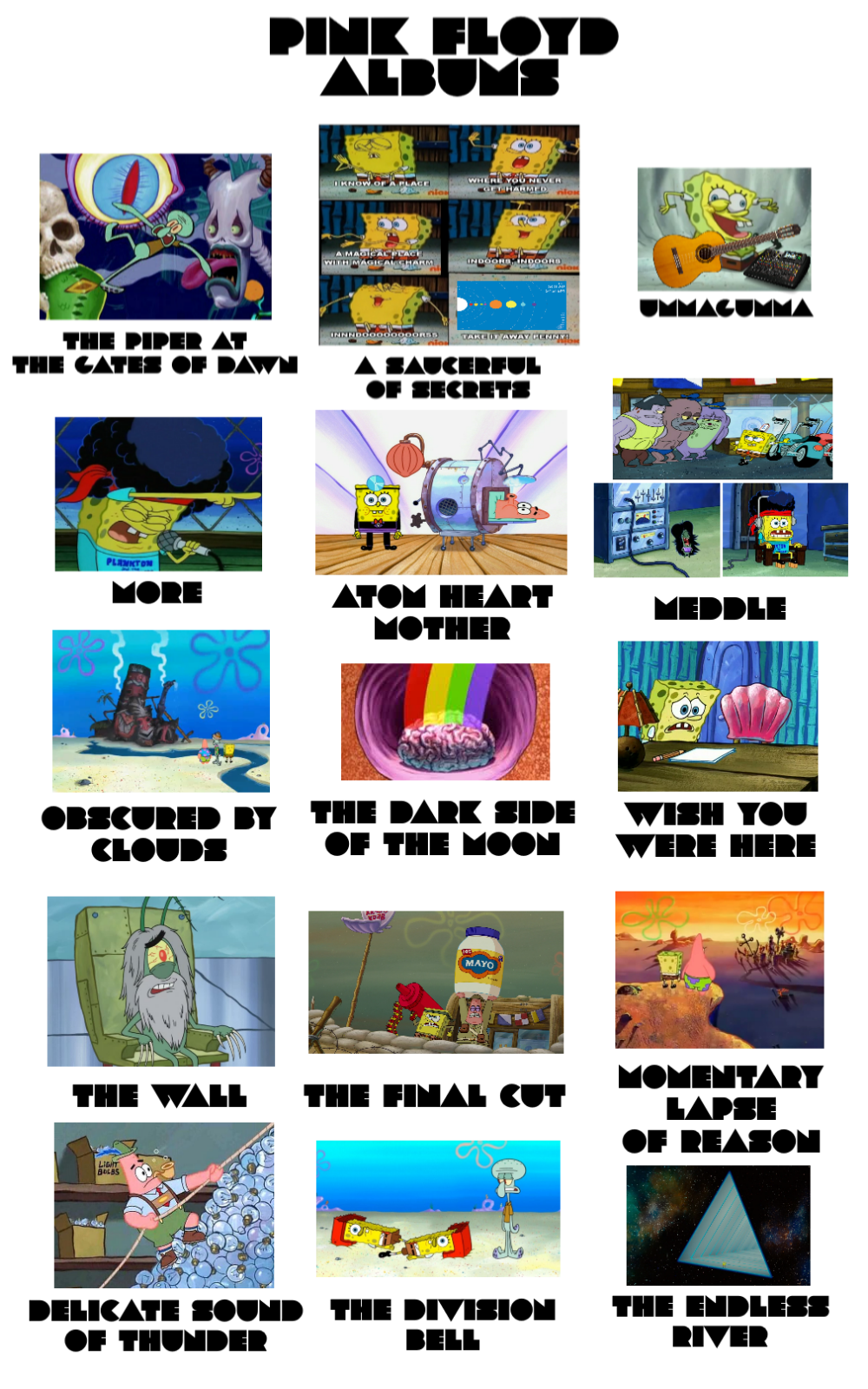 801 spongebob as pink floyd albums spongebob comparison charts