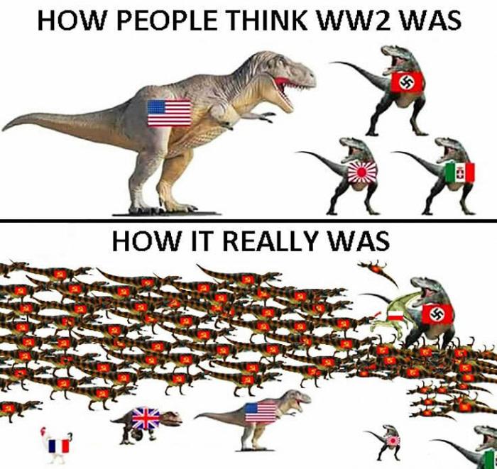 340 world war ii in a eggshell world war ii know your meme,Ww2 Memes