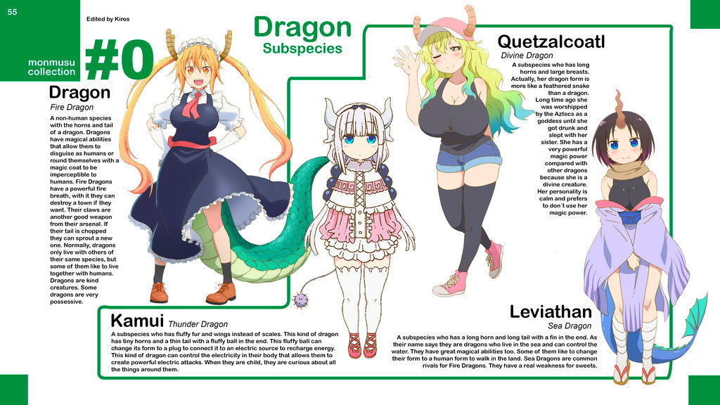 Dragon Maid Subspecies | Miss Kobayashi's Dragon Maid | Know Your Meme