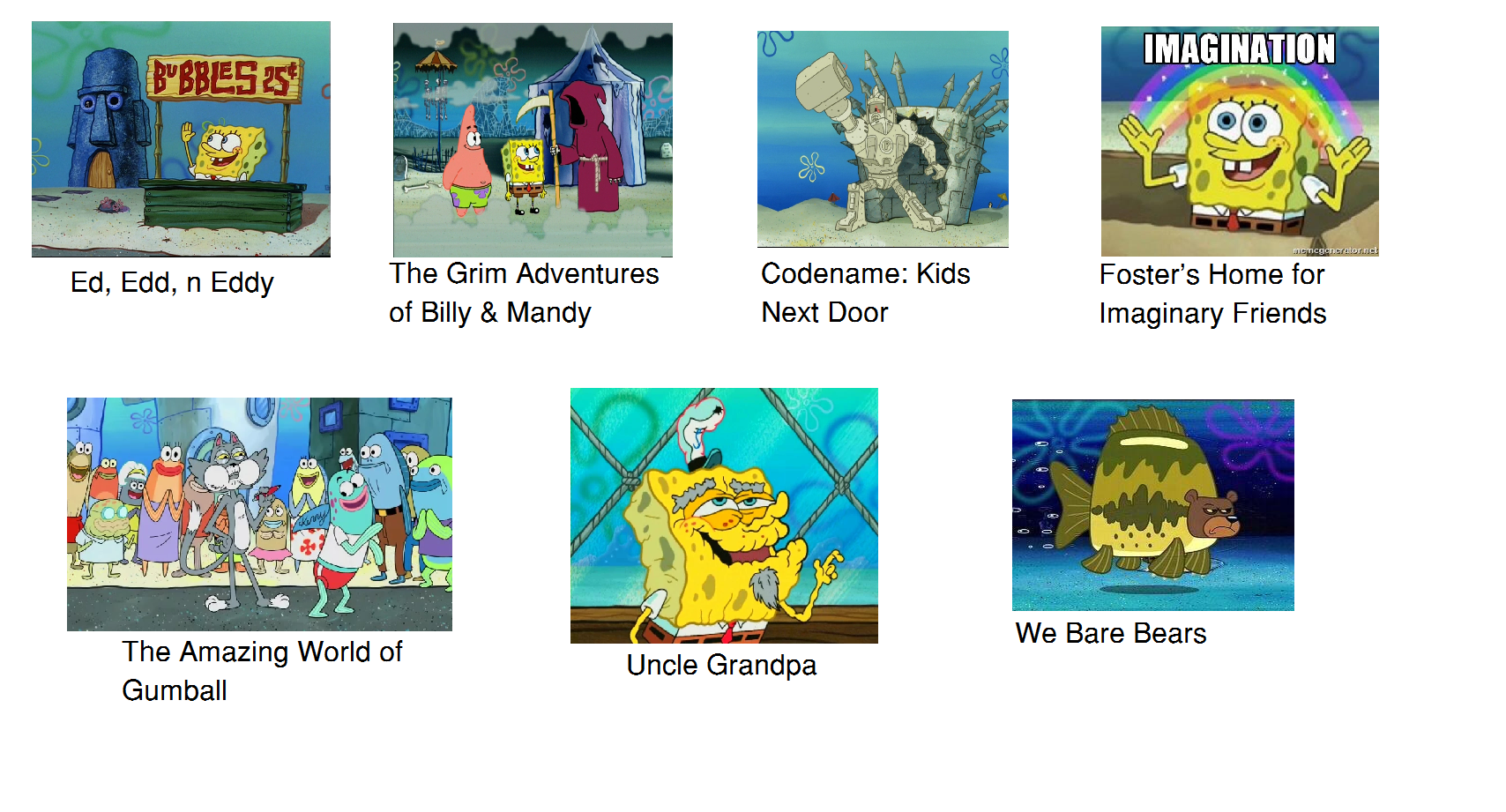 some cartoon network shows spongebob comparison charts know