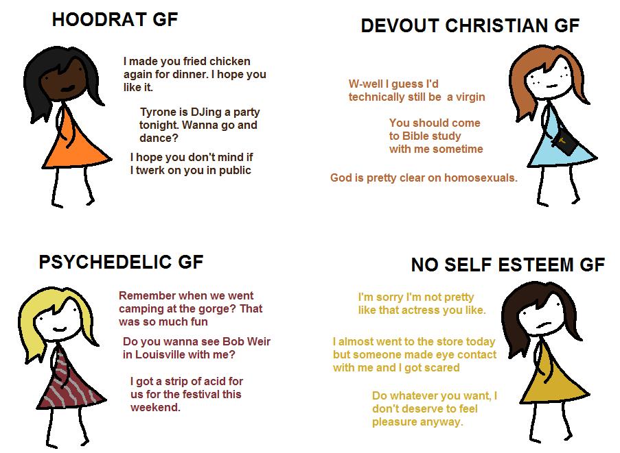 ece ideal gf know your meme