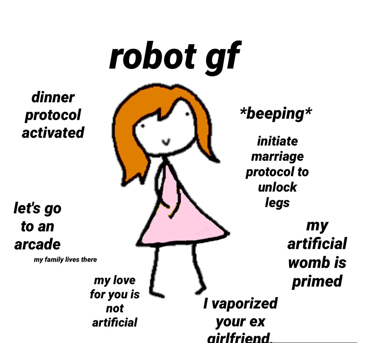 Robot Gf Ideal Gf Know Your Meme