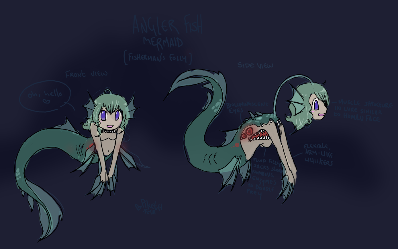 angler | Monster Girls | Know Your Meme for Male Angler Fish Vs Female Angler Fish  66plt