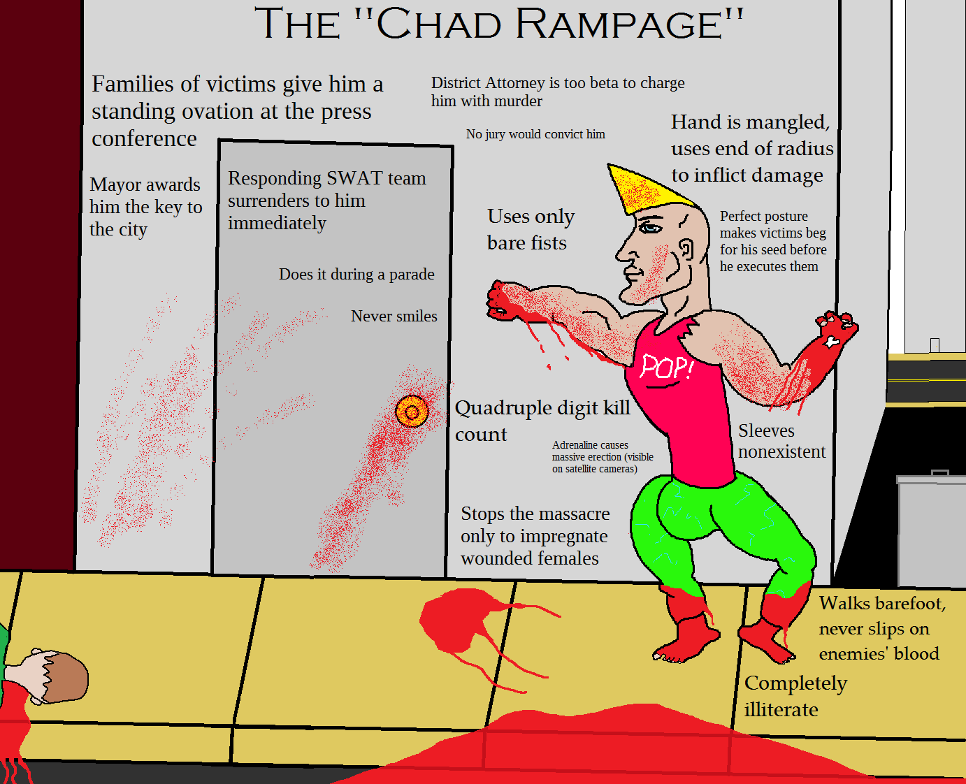 Funnyjunk Know Your Meme : Chad meme images best of the funny