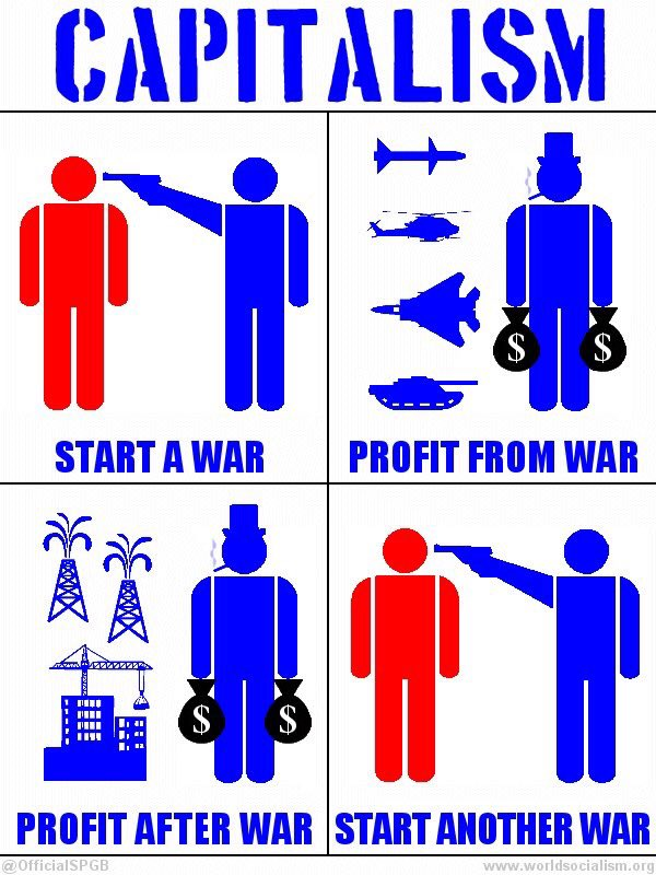 Differences between capitalism communism and socialism