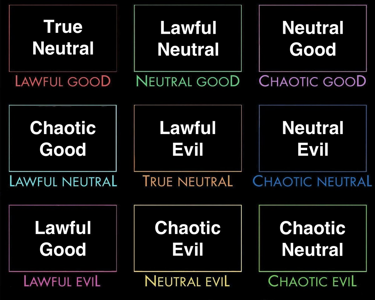 Alignment Charts Know Your Meme - 17 hilarious examples that show the importance of proper letter spacing