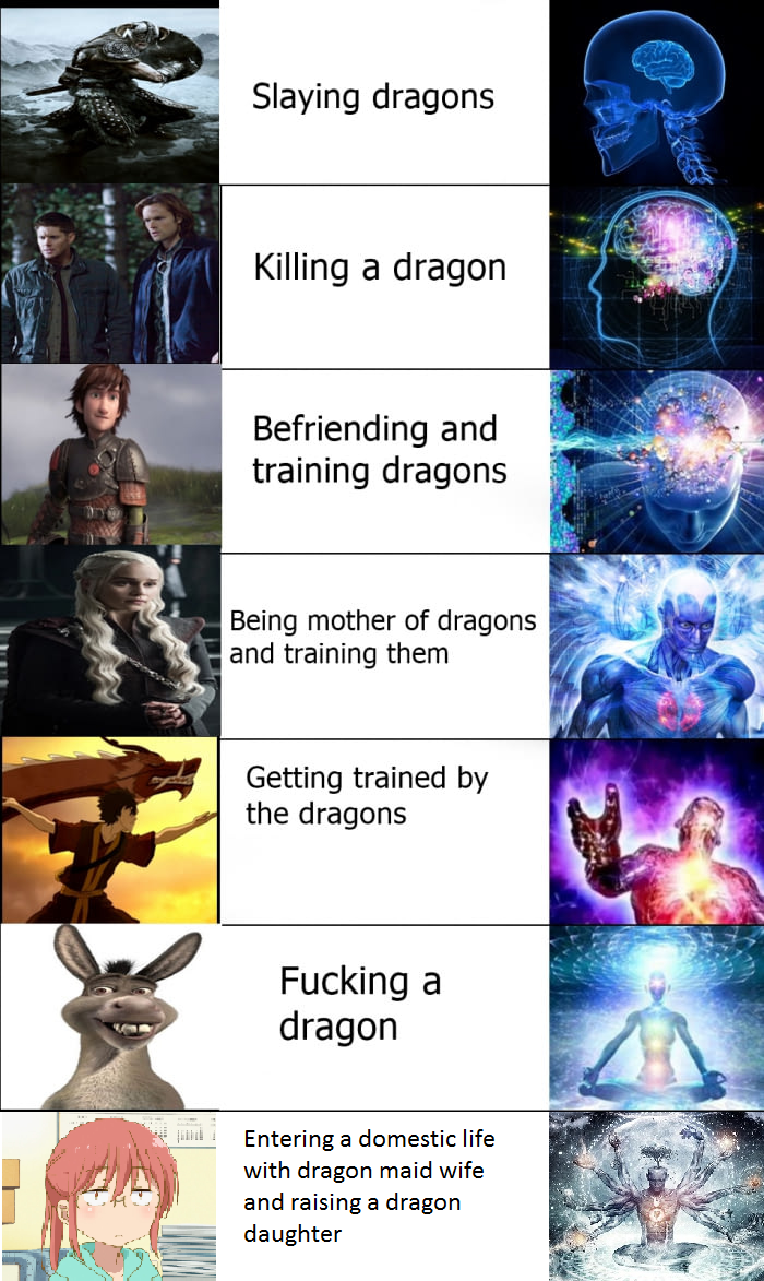 Reaction To Dragons Expanding Brain Know Your Meme