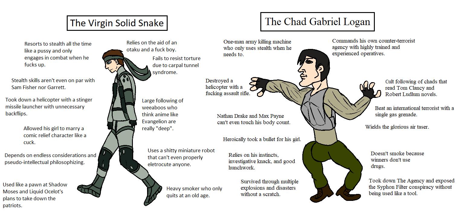 The Virgin Solid Snake vs. The Chad Gabriel Logan   Virgin ...