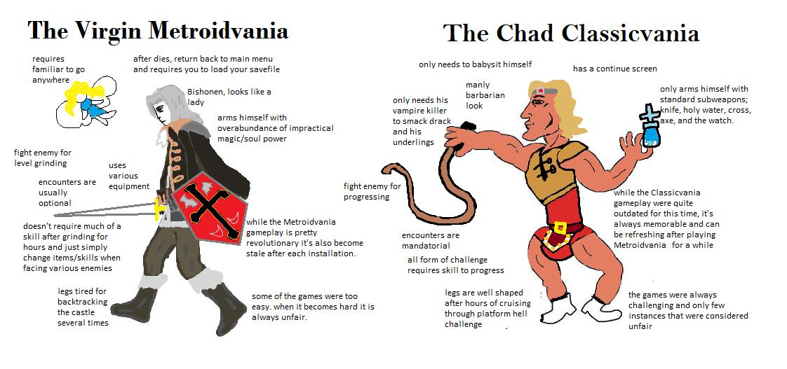 how to create a metroidvania