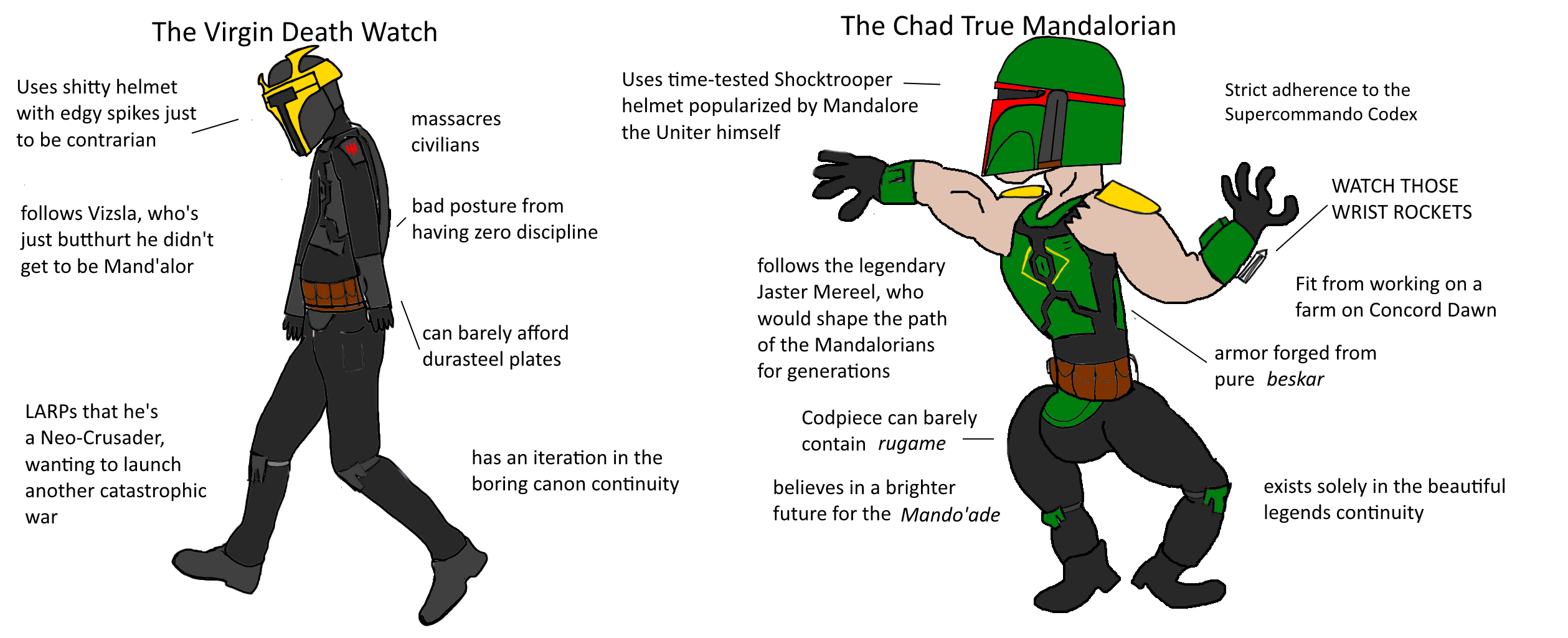 The virgin death watch and the chad true mandalorian virgin vs the virgin death watch the chad true mandalorian uses shitty helmet with edgy spikes just to biocorpaavc Image collections