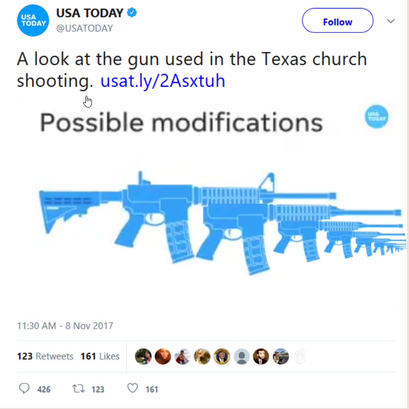 School Shooting Usa Today: Possible Modifications