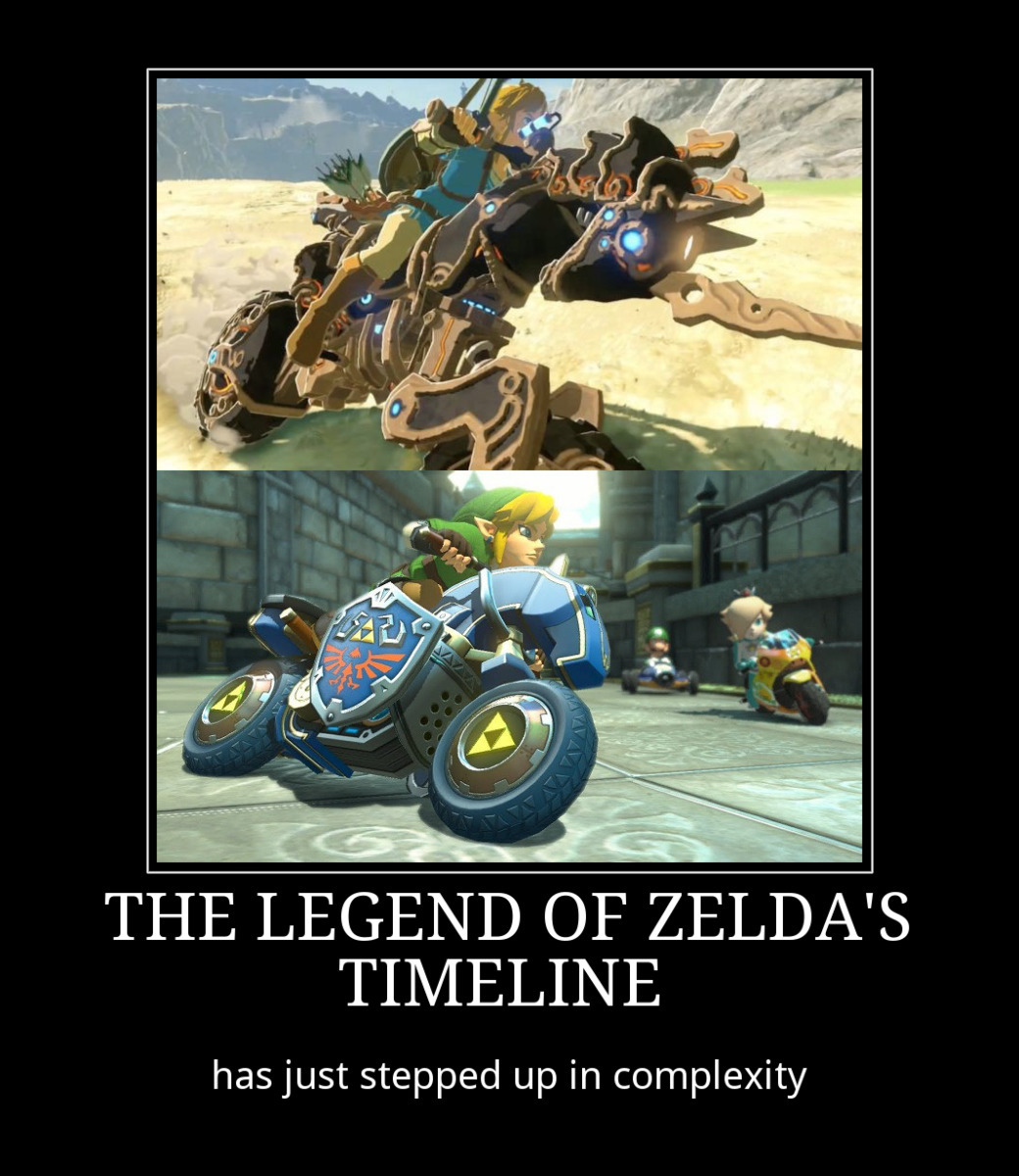 Zelda Timeline Botw