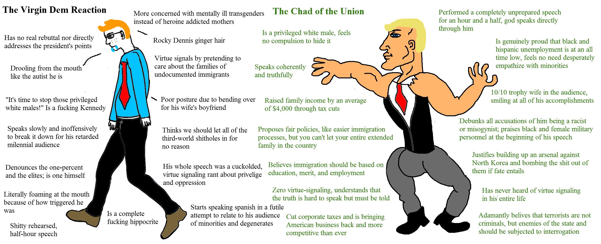 has vs was