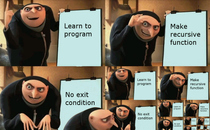 64d while true gru's plan know your meme