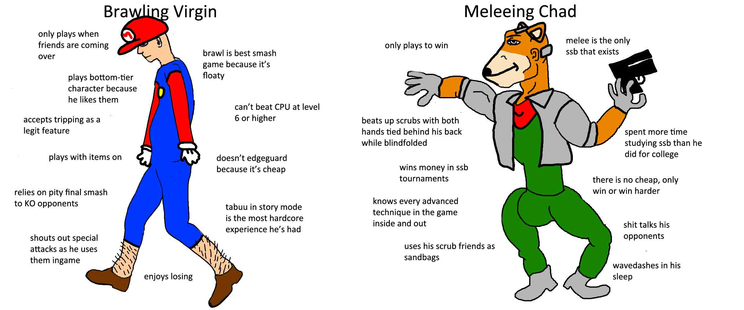 Bra Virgin Meleeing Chad Only Plays When Friends Are Coming